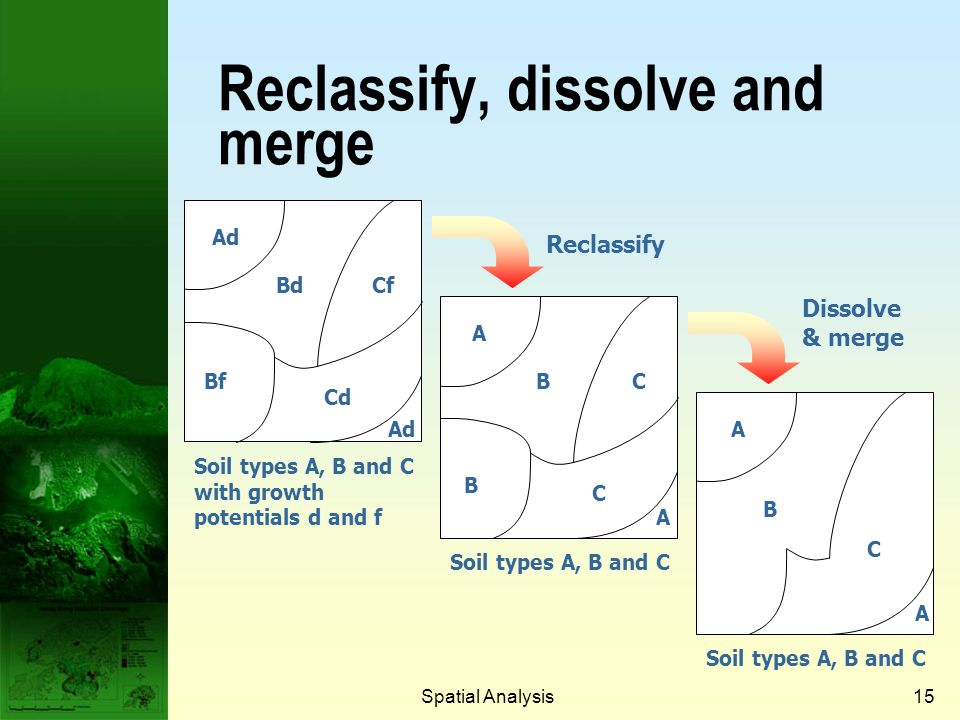 Reclassify, dissolve and merge