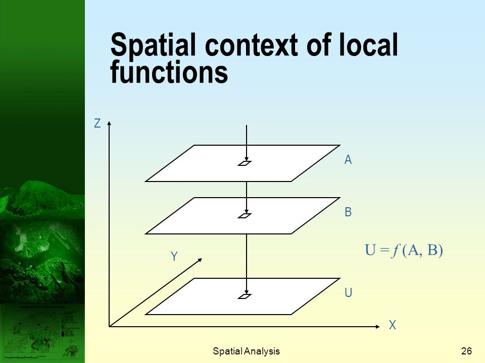 Spatial context of local functions