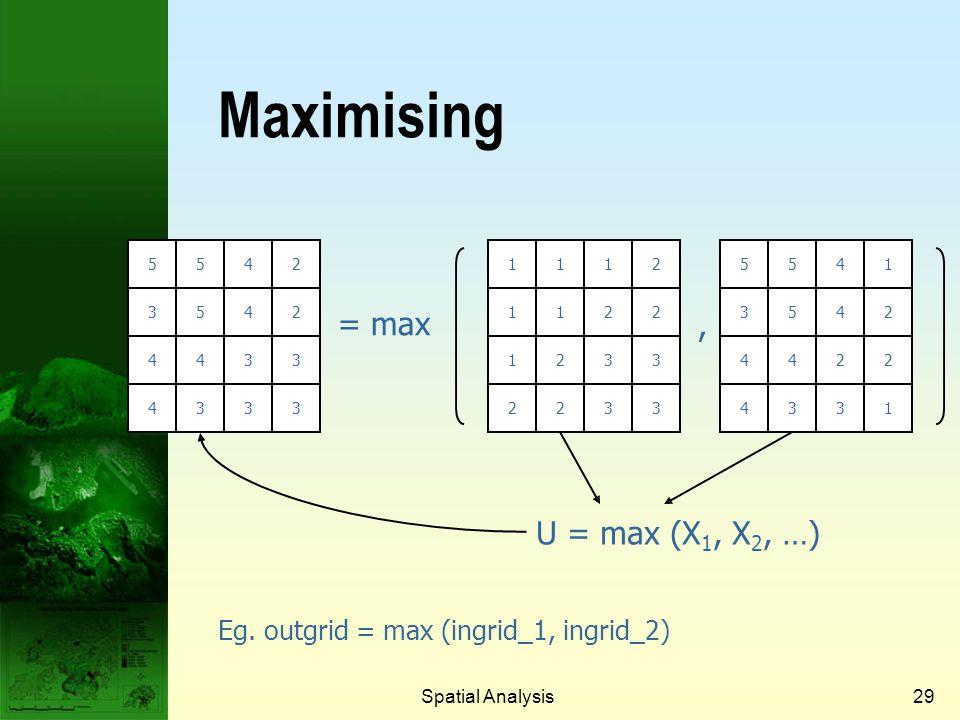 Maximising = max , U = max (X1, X2, …)