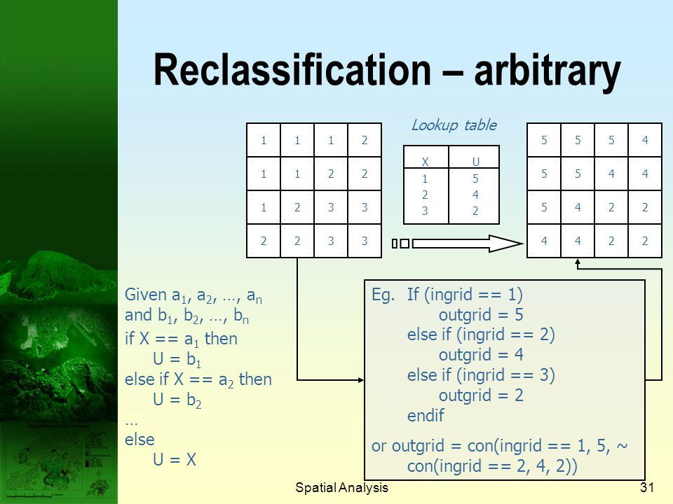 Reclassification – arbitrary