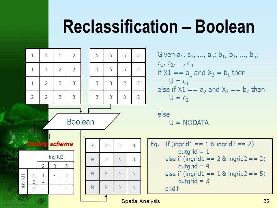Reclassification – Boolean