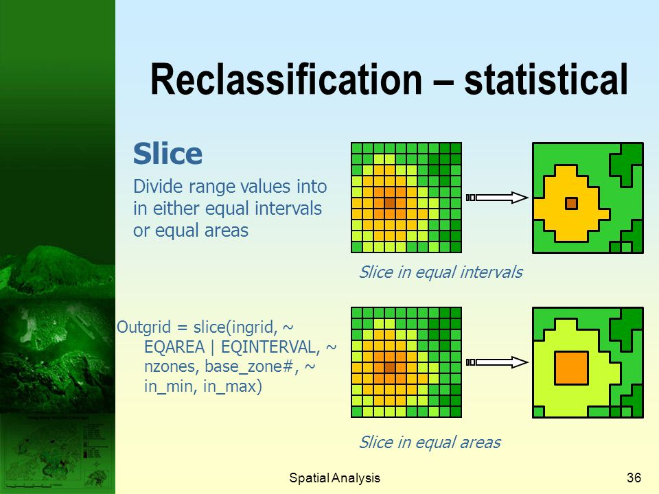 Reclassification – statistical