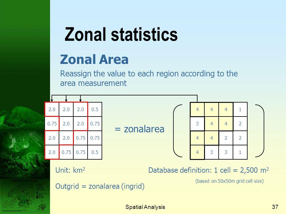 Zonal statistics Zonal Area = zonalarea