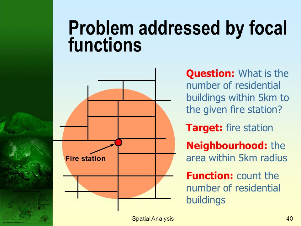 Problem addressed by focal functions