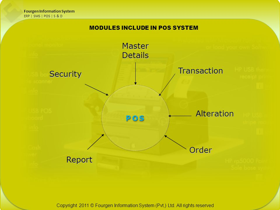 MODULES INCLUDE IN POS SYSTEM