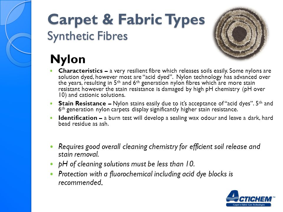 Carpet & Fabric Types Synthetic Fibres