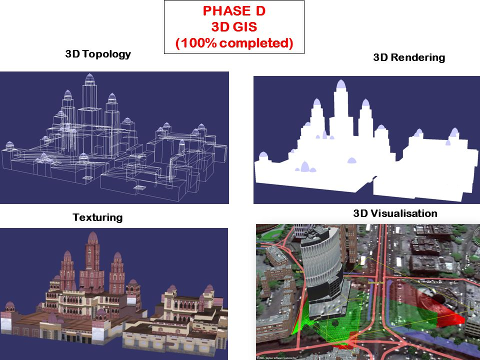 PHASE D 3D GIS (100% completed)
