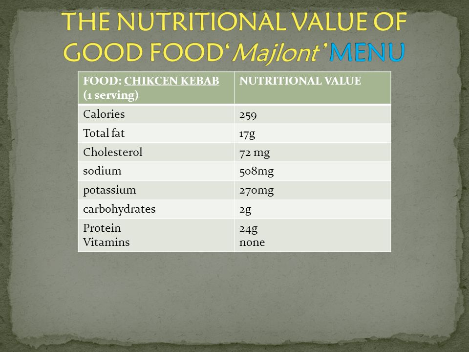 THE NUTRITIONAL VALUE OF GOOD FOOD'Majlont' MENU