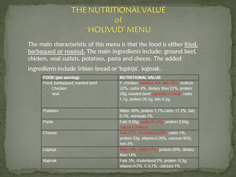 THE NUTRITIONAL VALUE of 'HOLIVUD' MENU