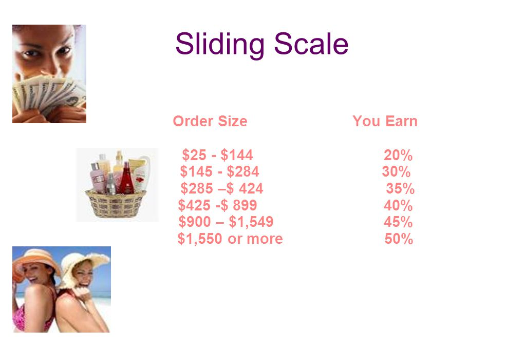 Sliding Scale Order Size You Earn