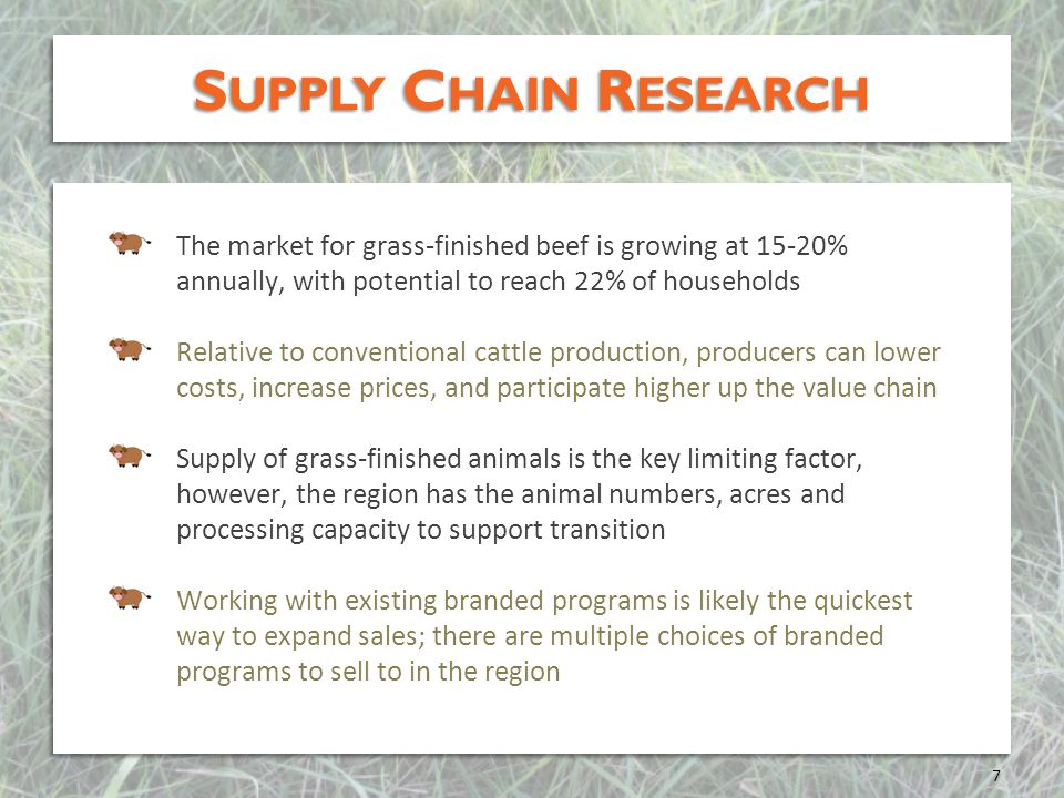Supply Chain Research The market for grass-finished beef is growing at 15-20% annually, with potential to reach 22% of households.