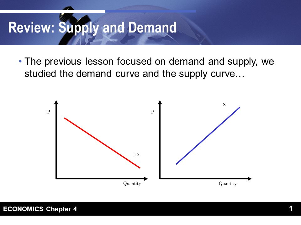 Review: Supply and Demand