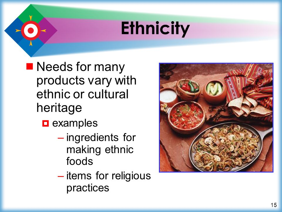 Ethnicity Needs for many products vary with ethnic or cultural heritage. examples. ingredients for making ethnic foods.
