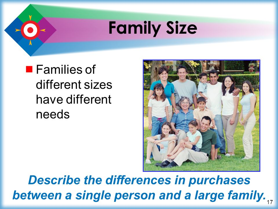 Family Size Families of different sizes have different needs