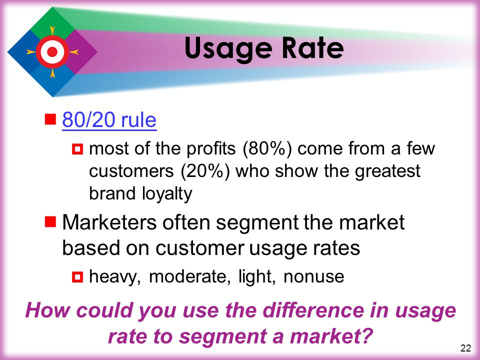 How could you use the difference in usage rate to segment a market