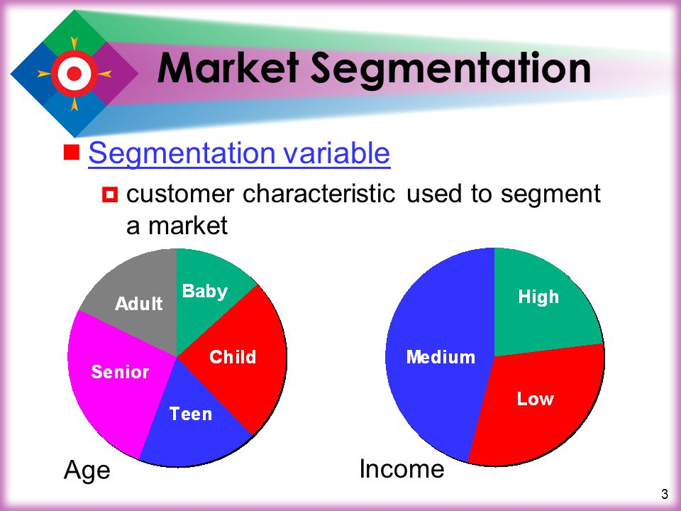 jean yips market segmentation Learn how to target the right customers with the right tactics through effective market segmentation strategies.