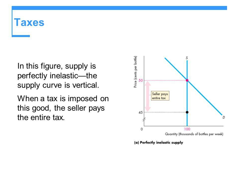 Taxes In this figure, supply is perfectly inelastic—the supply curve is vertical.