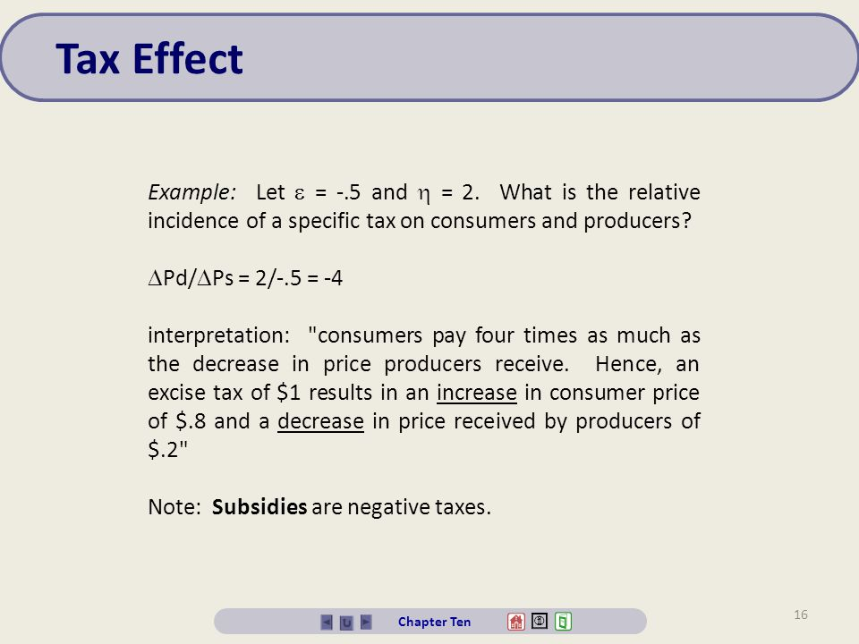 Tax Effect Example: Let  = -.5 and  = 2. What is the relative incidence of a specific tax on consumers and producers