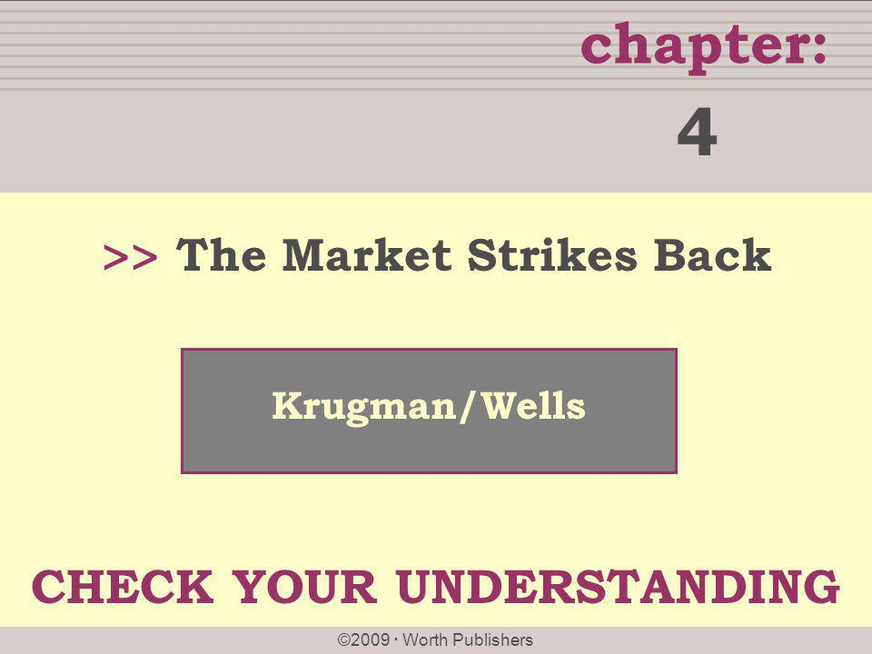 4 >> CHECK YOUR UNDERSTANDING The Market Strikes Back