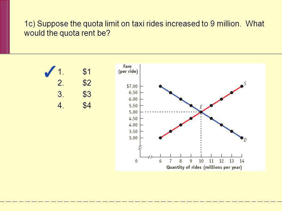 1c) Suppose the quota limit on taxi rides increased to 9 million
