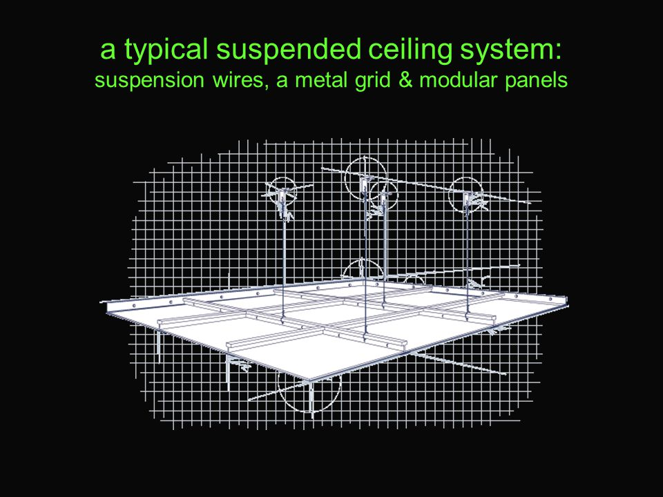 a typical suspended ceiling system: suspension wires, a metal grid & modular panels