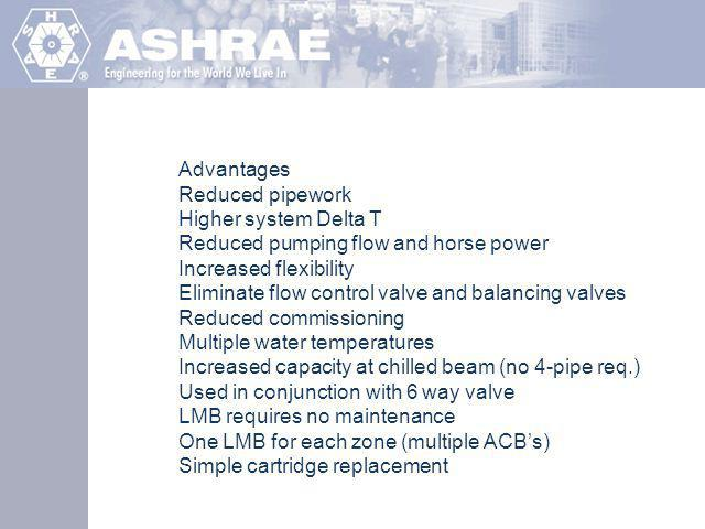 Advantages Reduced pipework. Higher system Delta T. Reduced pumping flow and horse power. Increased flexibility.