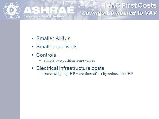 HVAC First Costs Savings Compared to VAV