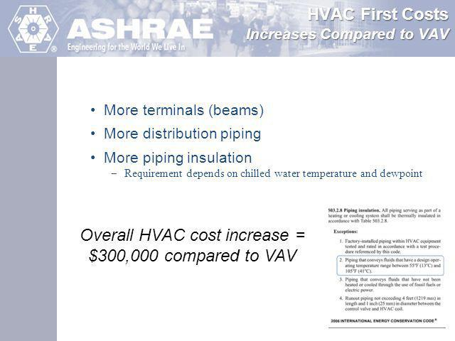 HVAC First Costs Increases Compared to VAV
