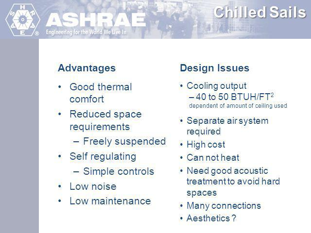 Chilled Sails Advantages Design Issues Good thermal comfort