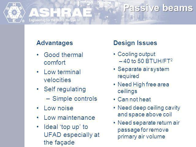 Passive beams Advantages Design Issues Good thermal comfort