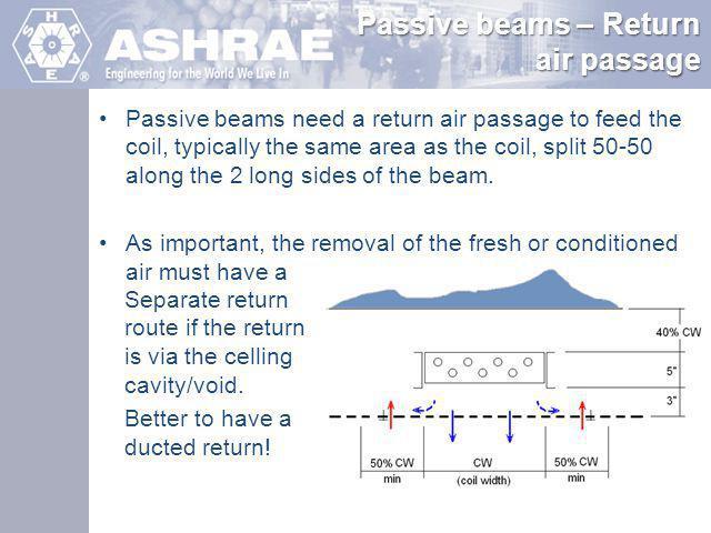 Passive beams – Return air passage