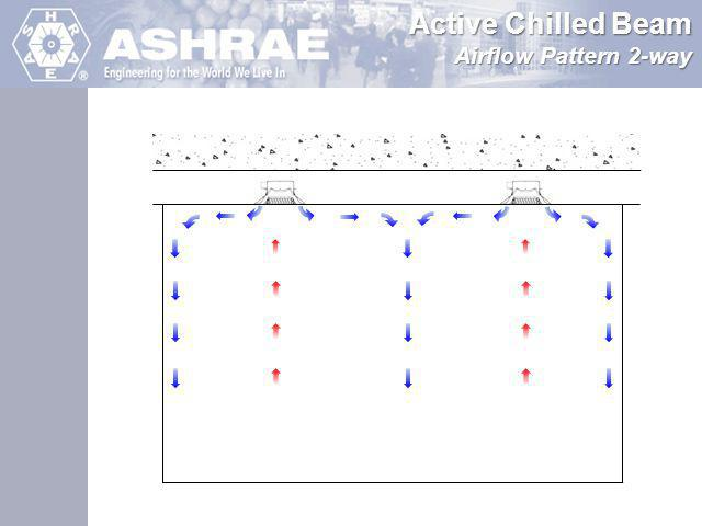 Active Chilled Beam Airflow Pattern 2-way