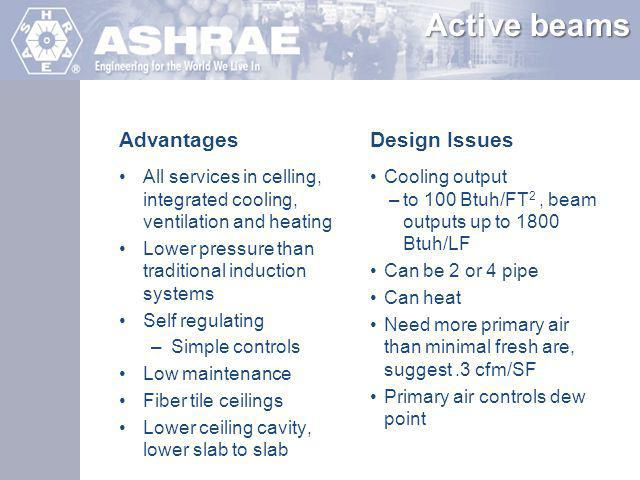 Active beams Advantages Design Issues