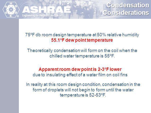 Condensation Considerations