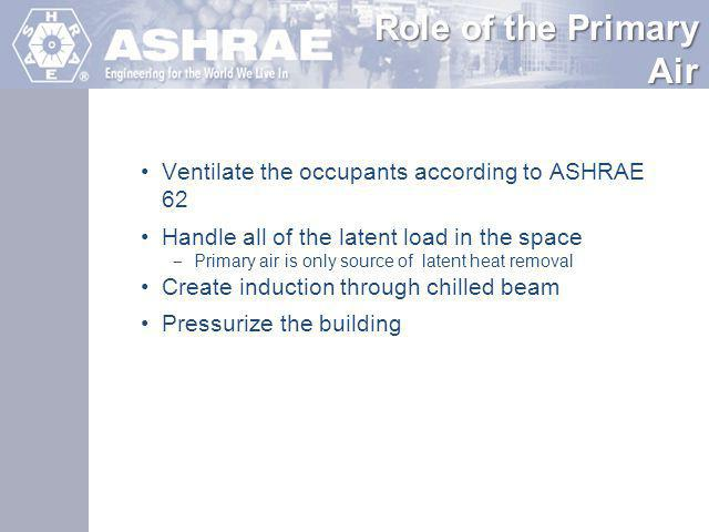 Role of the Primary Air Ventilate the occupants according to ASHRAE 62