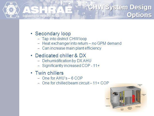 CHW System Design Options