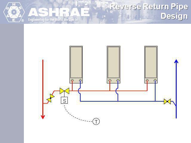 Reverse Return Pipe Design