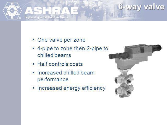 6-way valve One valve per zone