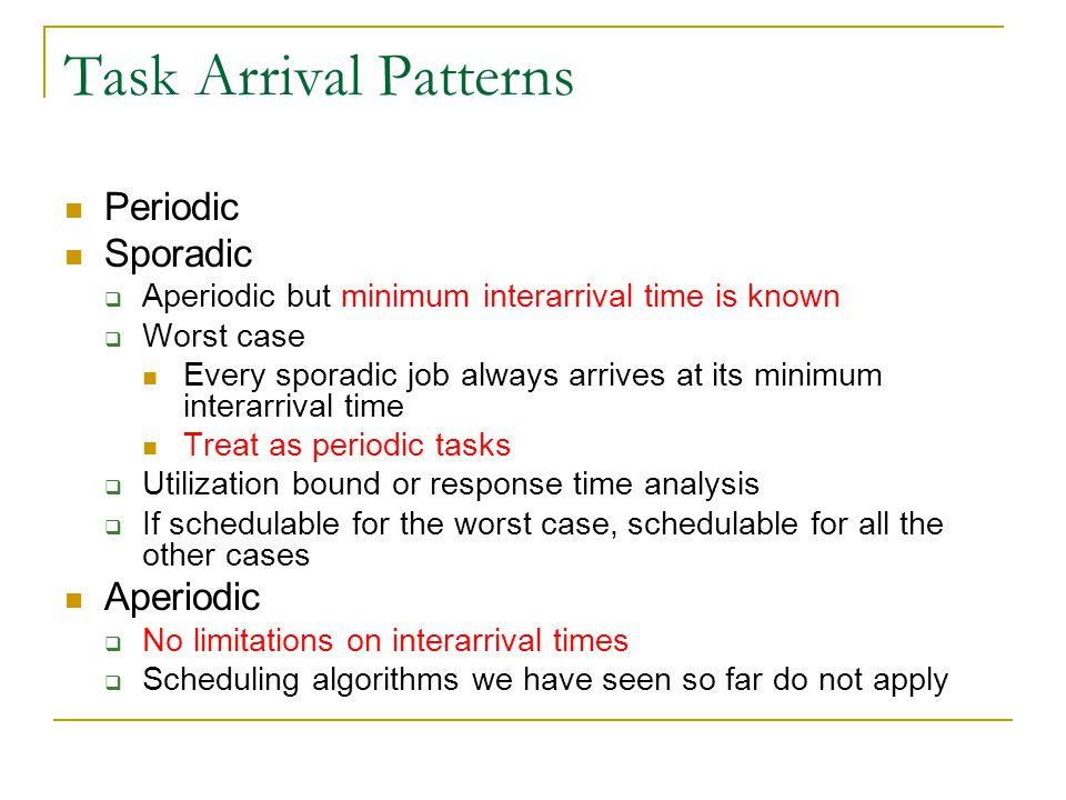 Task Arrival Patterns Periodic Sporadic Aperiodic