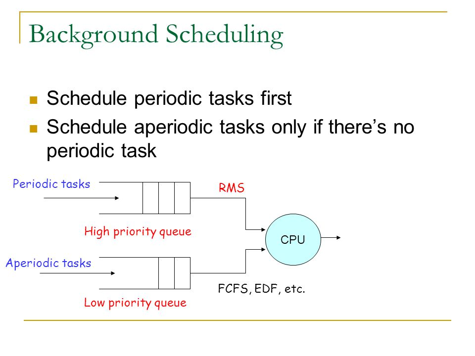 Background Scheduling