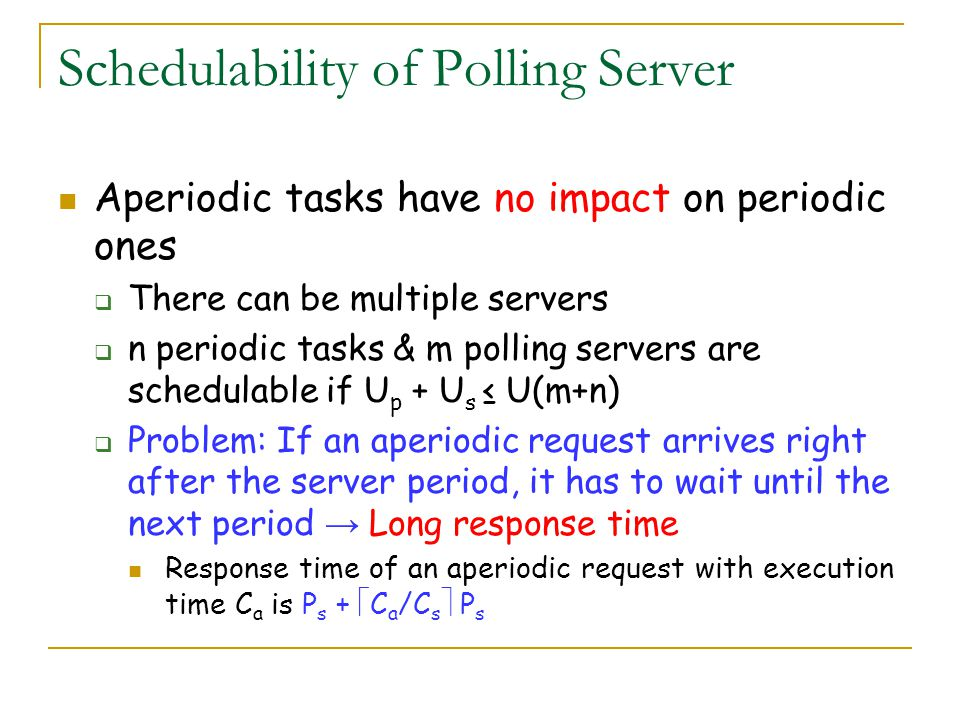 Schedulability of Polling Server