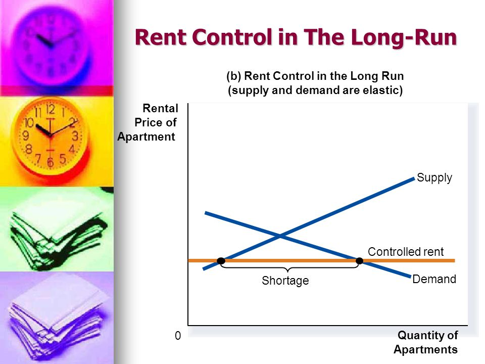 Rent Control in The Long-Run