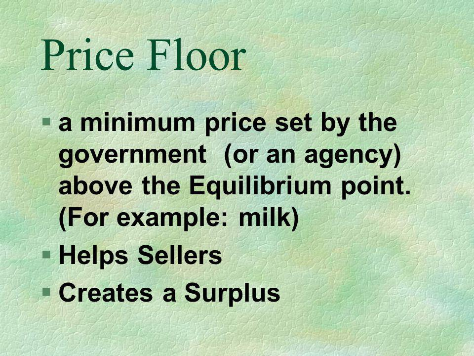 4/1/2017 Price Floor. a minimum price set by the government (or an agency) above the Equilibrium point. (For example: milk)