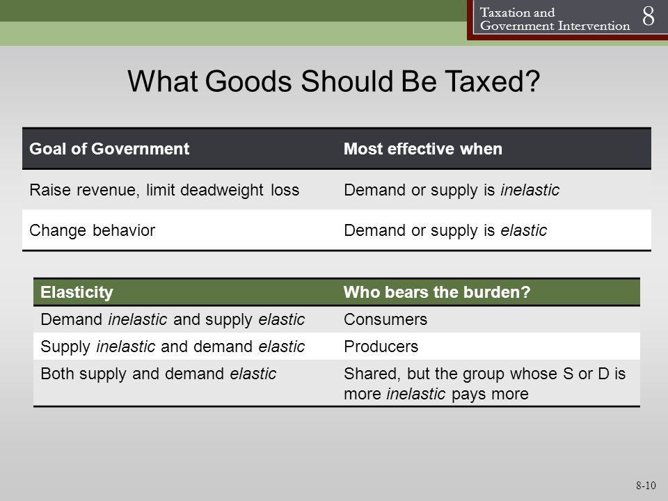 What Goods Should Be Taxed