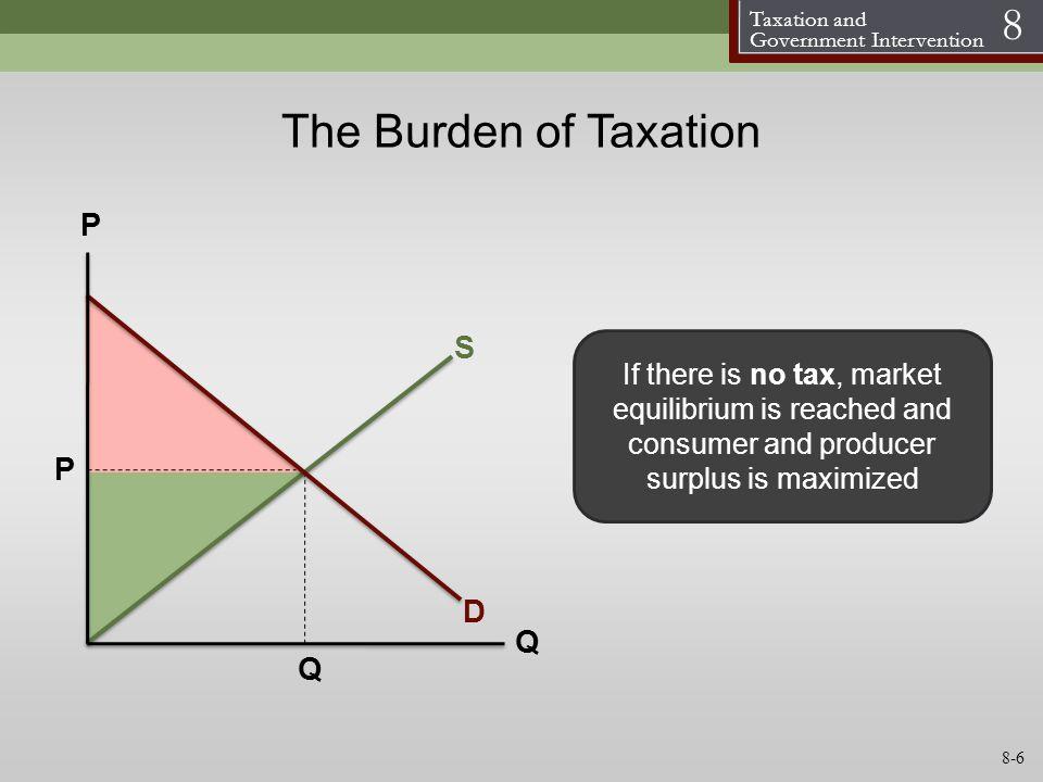 The Burden of Taxation P S P D Q Q