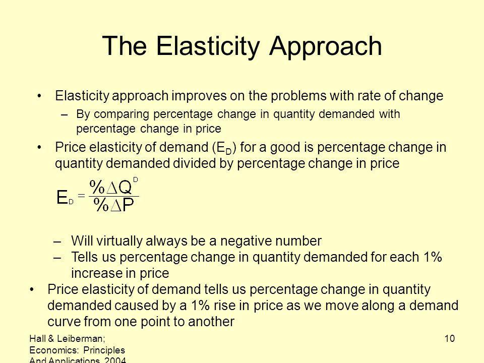 The Elasticity Approach