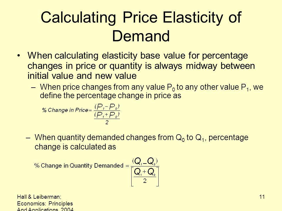 Calculating Price Elasticity of Demand