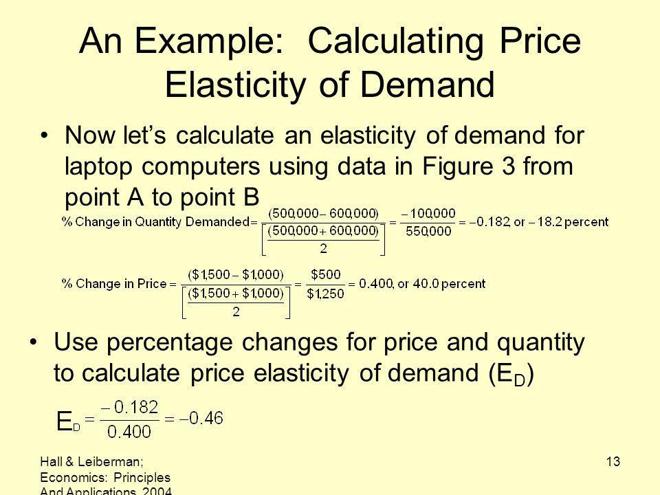 An Example: Calculating Price Elasticity of Demand