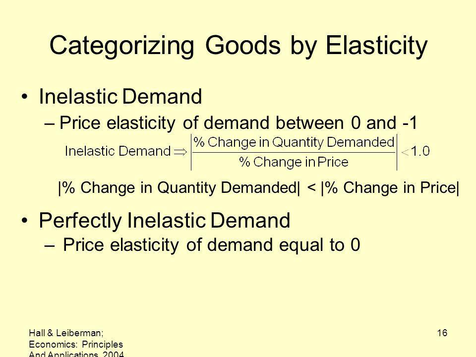 Categorizing Goods by Elasticity