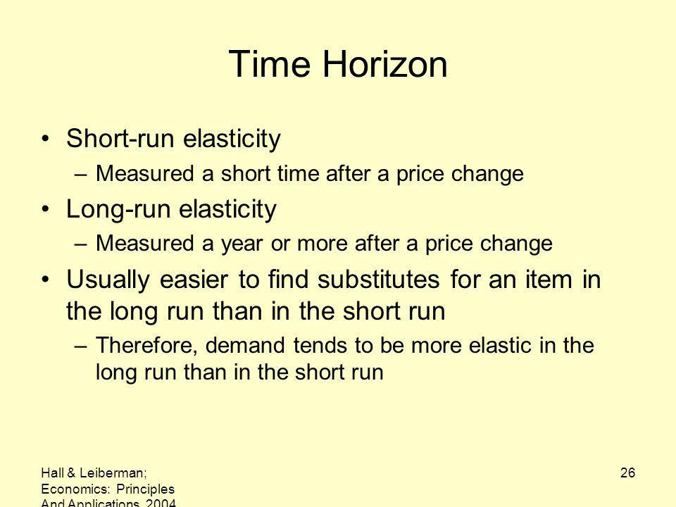 Time Horizon Short-run elasticity Long-run elasticity